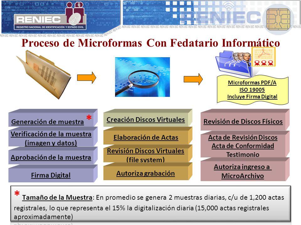 Proceso de Microformas Con Fedatario Informático
