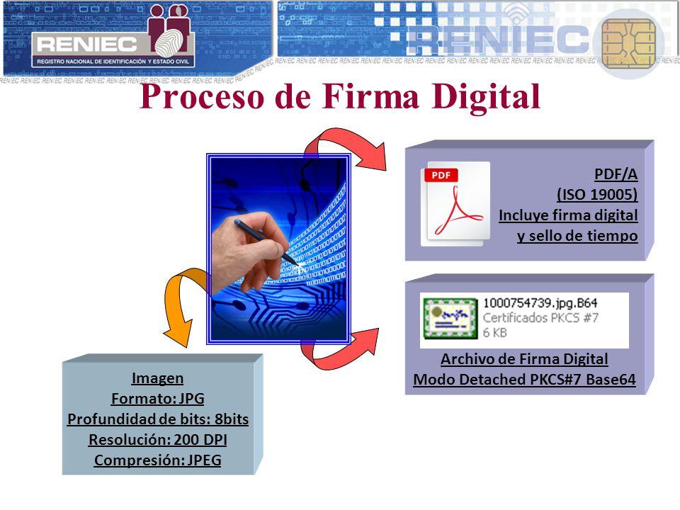 Proceso de Firma Digital