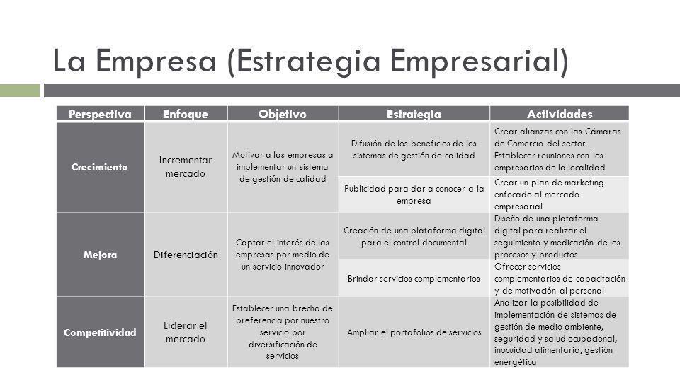 La Empresa (Estrategia Empresarial)