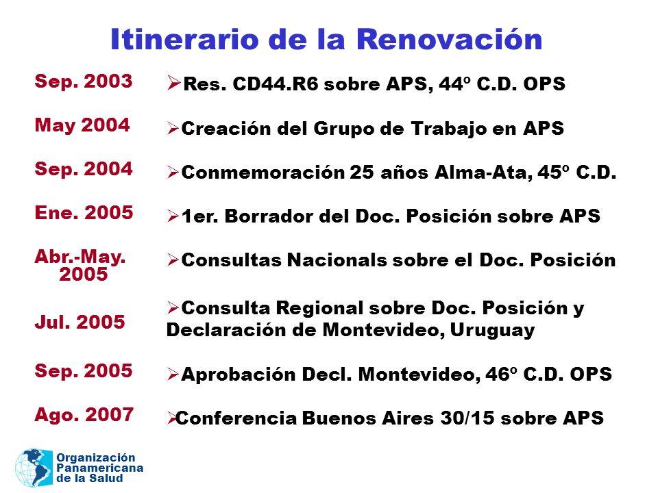 Itinerario de la Renovación