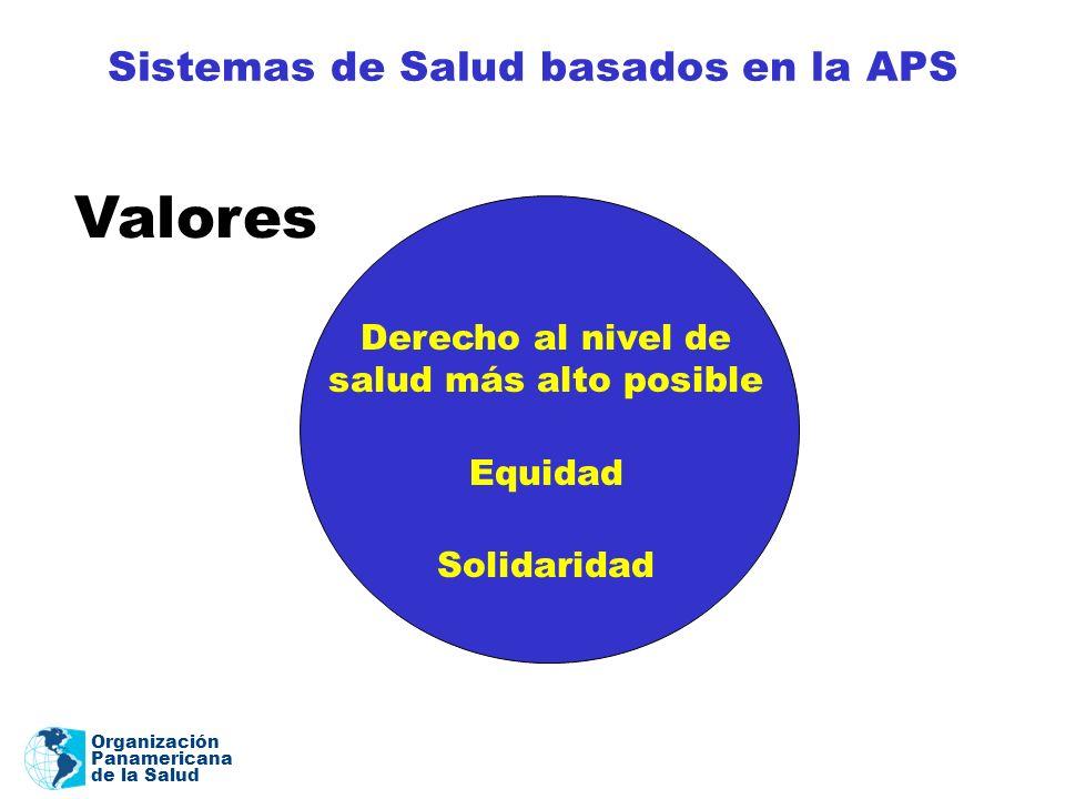 Sistemas de Salud basados en la APS