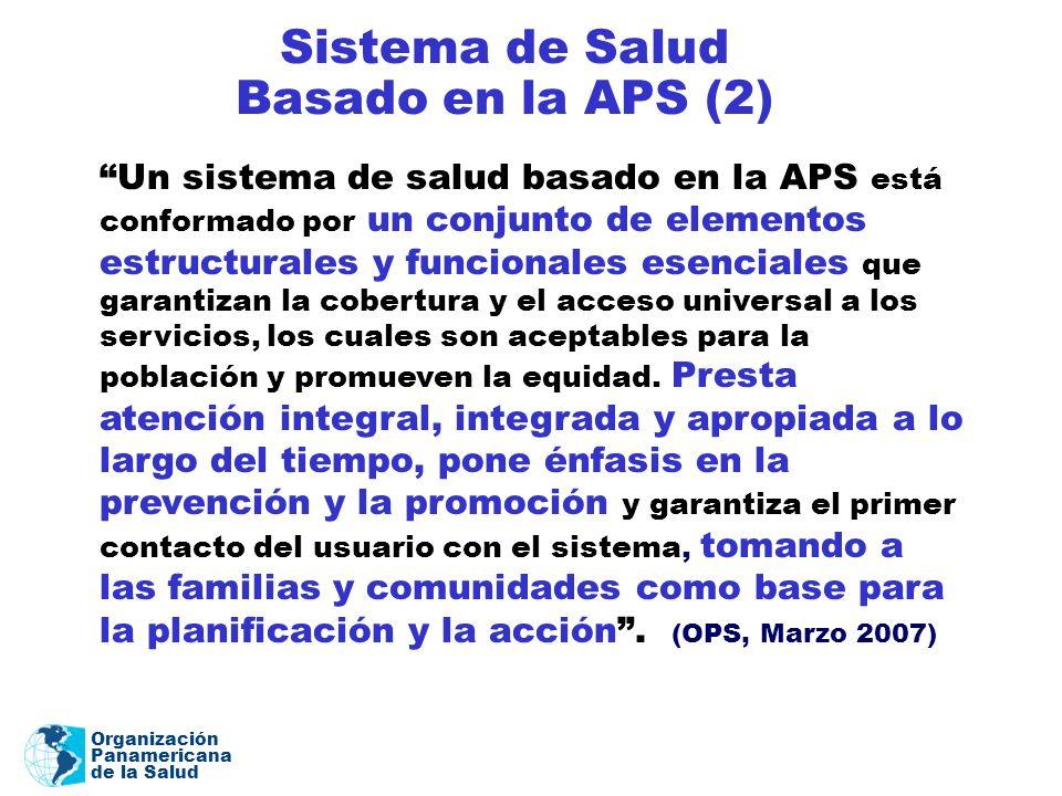 Sistema de Salud Basado en la APS (2)