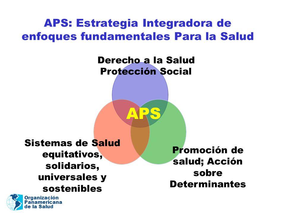 APS: Estrategia Integradora de enfoques fundamentales Para la Salud