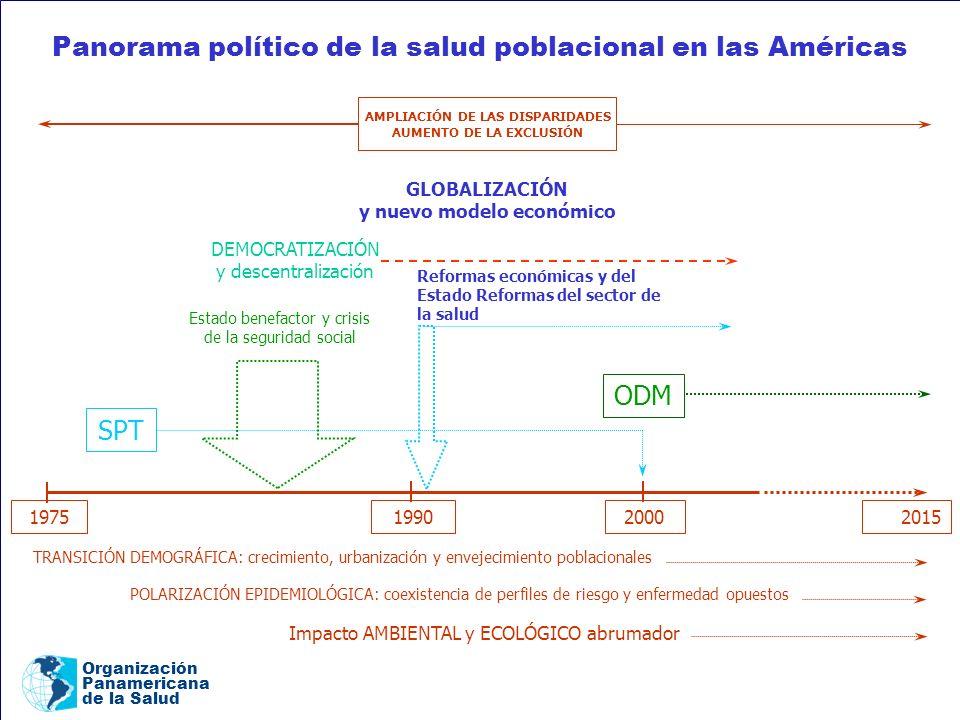 Panorama político de la salud poblacional en las Américas