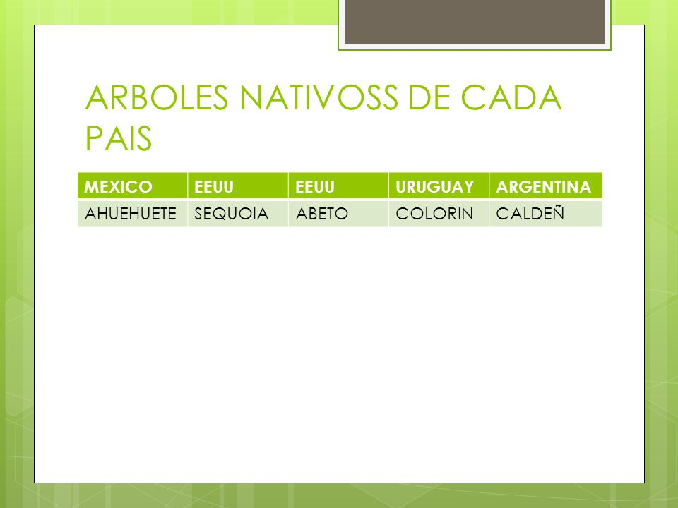 ARBOLES NATIVOSS DE CADA PAIS