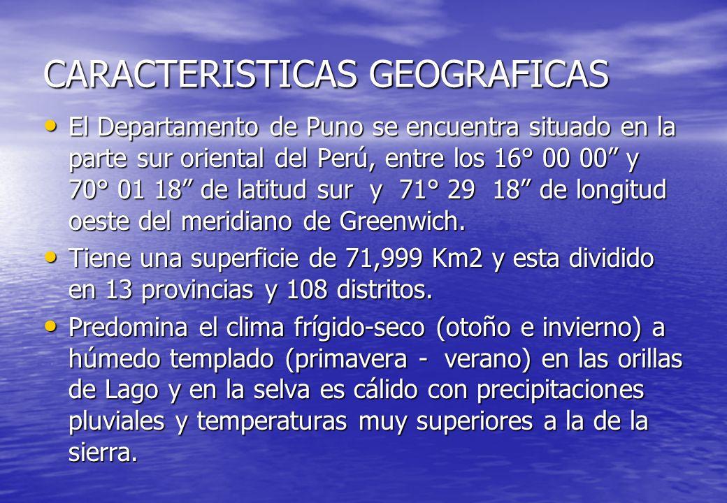 CARACTERISTICAS GEOGRAFICAS