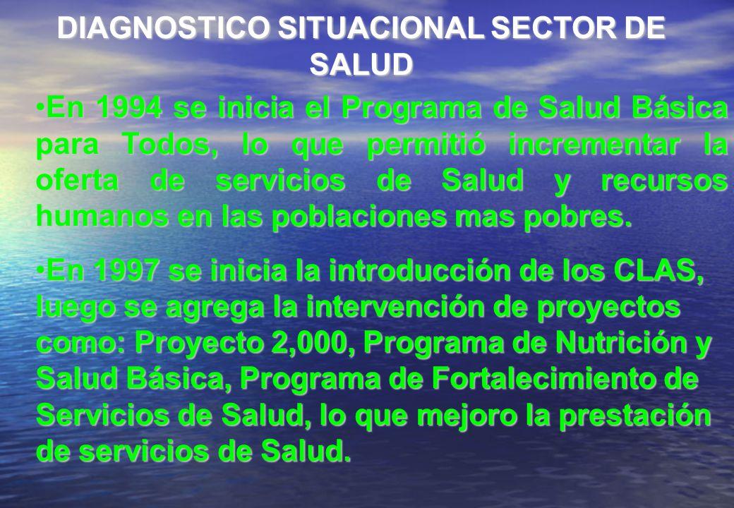 DIAGNOSTICO SITUACIONAL SECTOR DE SALUD