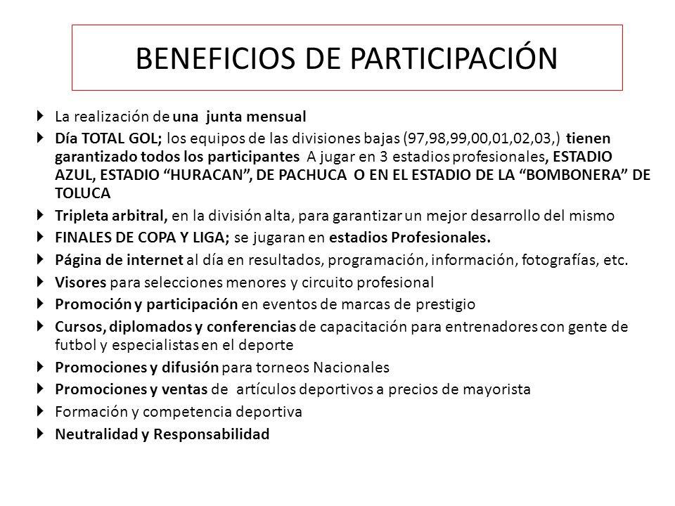 BENEFICIOS DE PARTICIPACIÓN