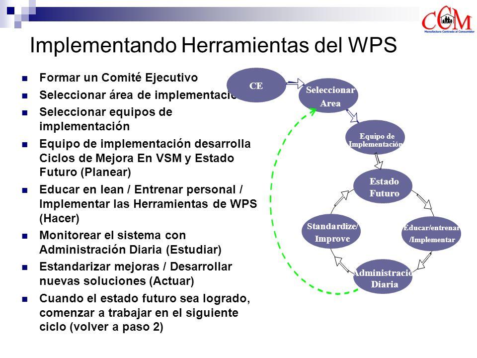 Implementando Herramientas del WPS