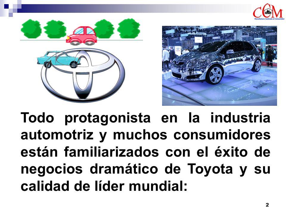 Todo protagonista en la industria automotriz y muchos consumidores están familiarizados con el éxito de negocios dramático de Toyota y su calidad de líder mundial: