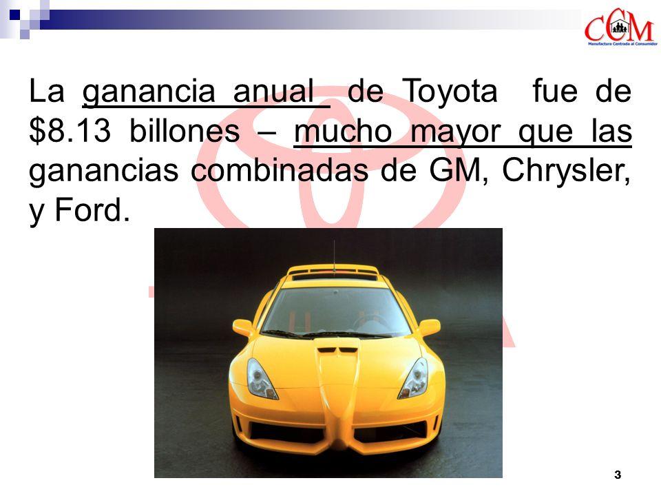 La ganancia anual de Toyota fue de $8