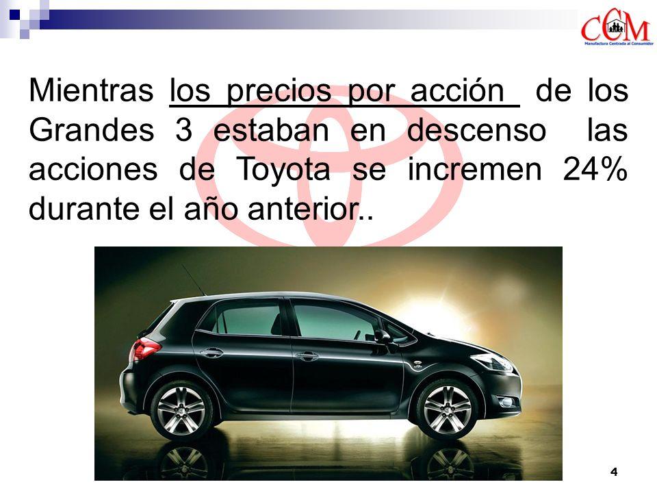 Mientras los precios por acción de los Grandes 3 estaban en descenso las acciones de Toyota se incremen 24% durante el año anterior..