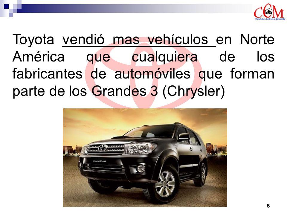 Toyota vendió mas vehículos en Norte América que cualquiera de los fabricantes de automóviles que forman parte de los Grandes 3 (Chrysler)