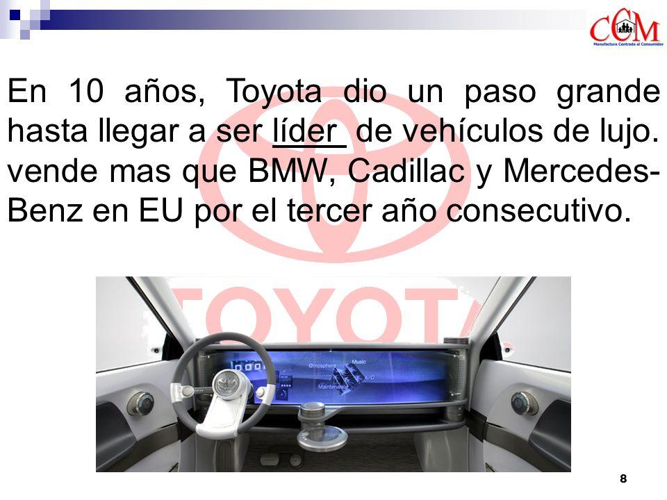 En 10 años, Toyota dio un paso grande hasta llegar a ser líder de vehículos de lujo.