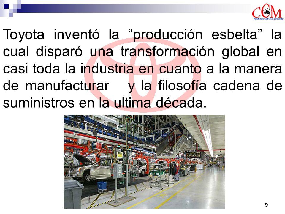 Toyota inventó la producción esbelta la cual disparó una transformación global en casi toda la industria en cuanto a la manera de manufacturar y la filosofía cadena de suministros en la ultima década.