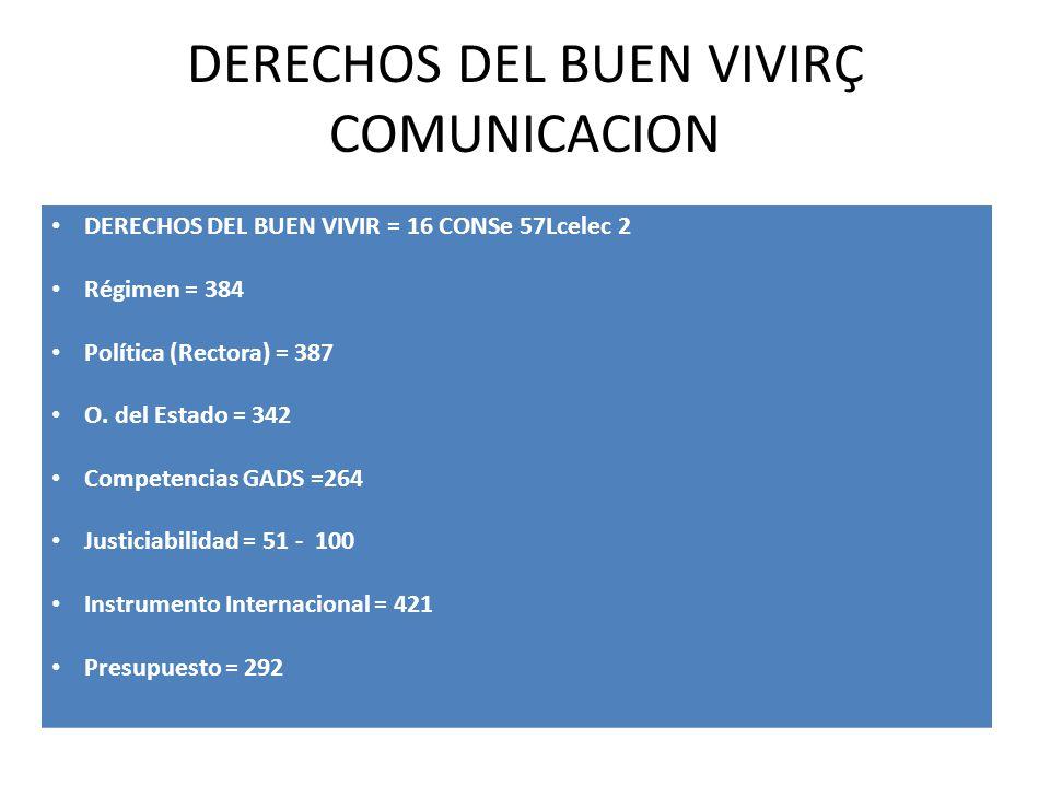 DERECHOS DEL BUEN VIVIRÇ COMUNICACION