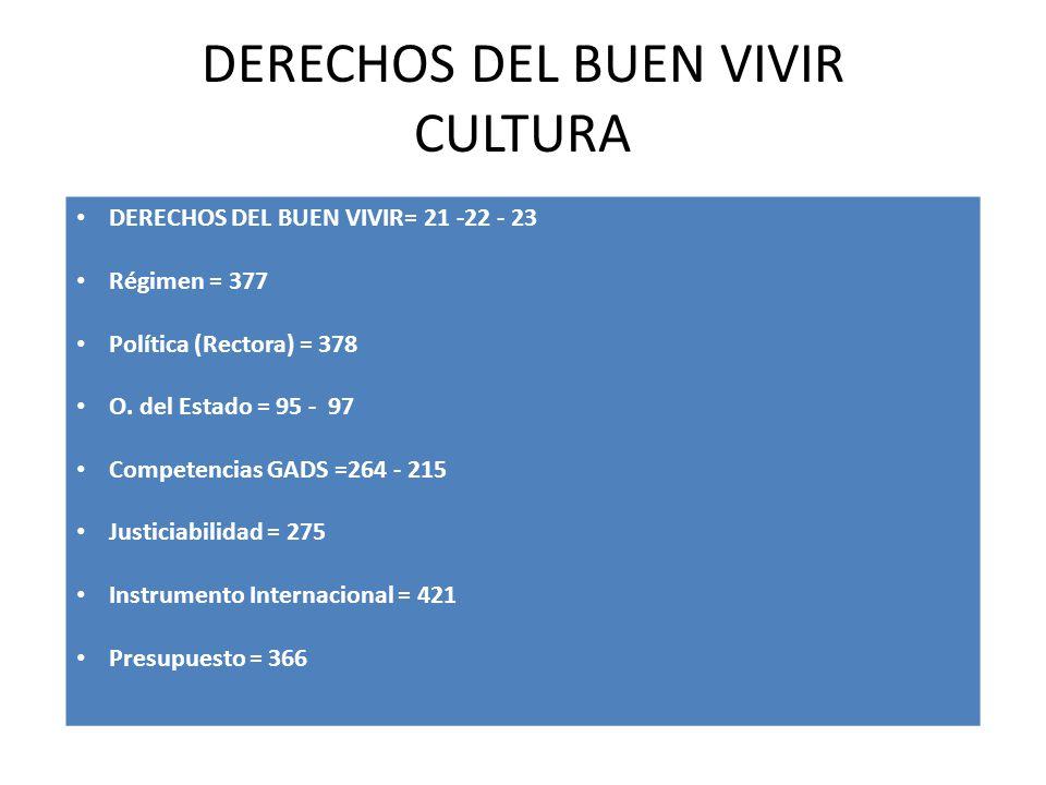 DERECHOS DEL BUEN VIVIR CULTURA