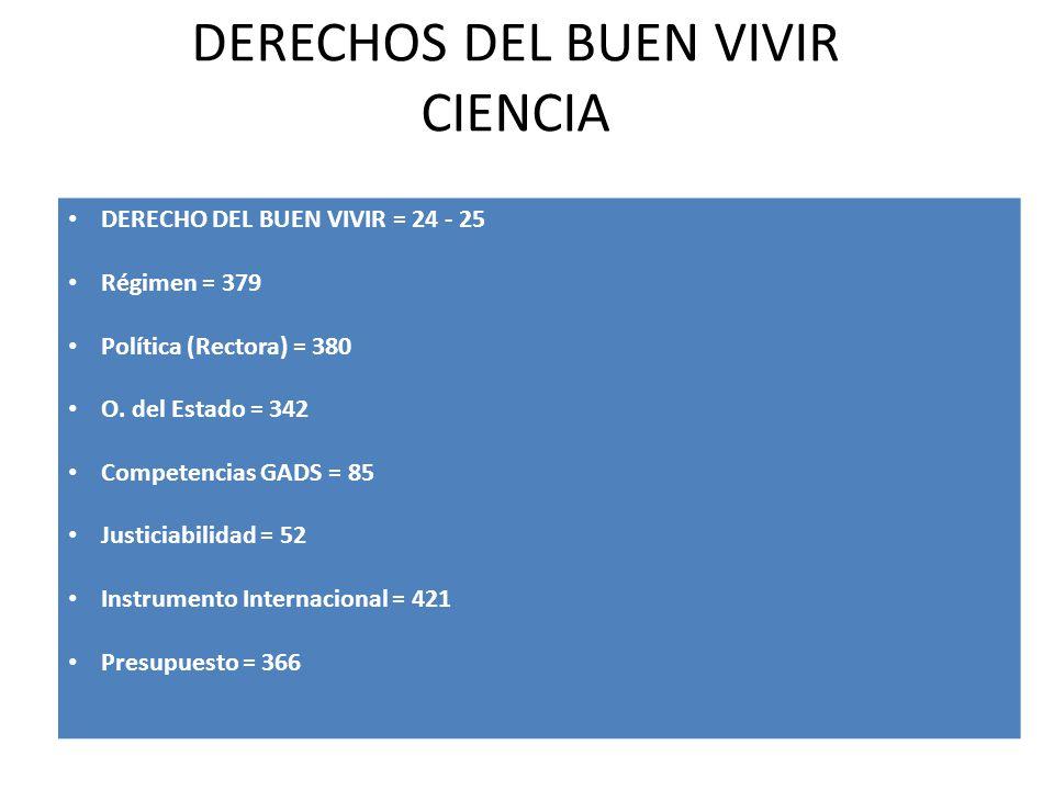 DERECHOS DEL BUEN VIVIR CIENCIA