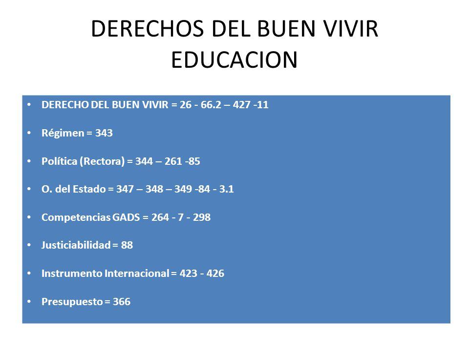 DERECHOS DEL BUEN VIVIR EDUCACION