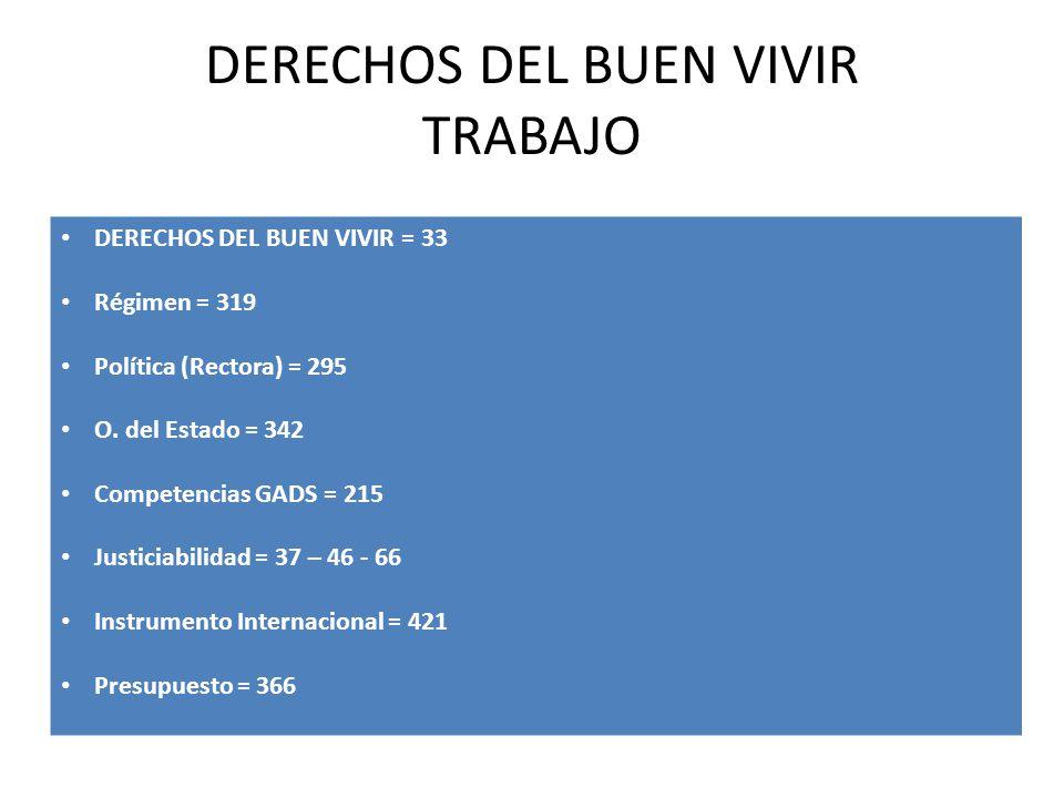 DERECHOS DEL BUEN VIVIR TRABAJO