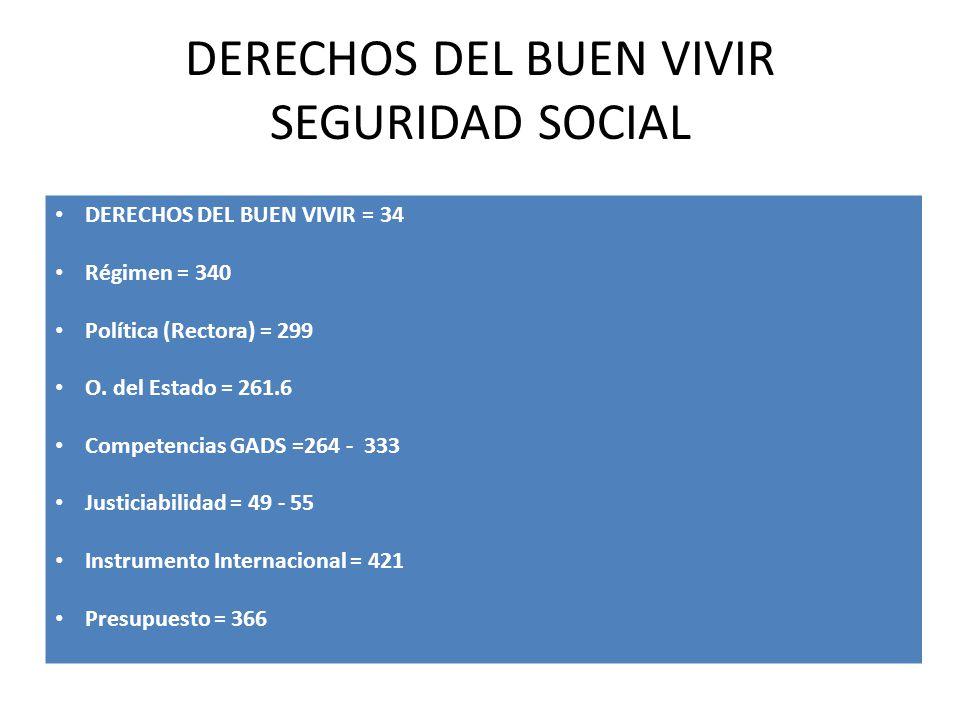 DERECHOS DEL BUEN VIVIR SEGURIDAD SOCIAL