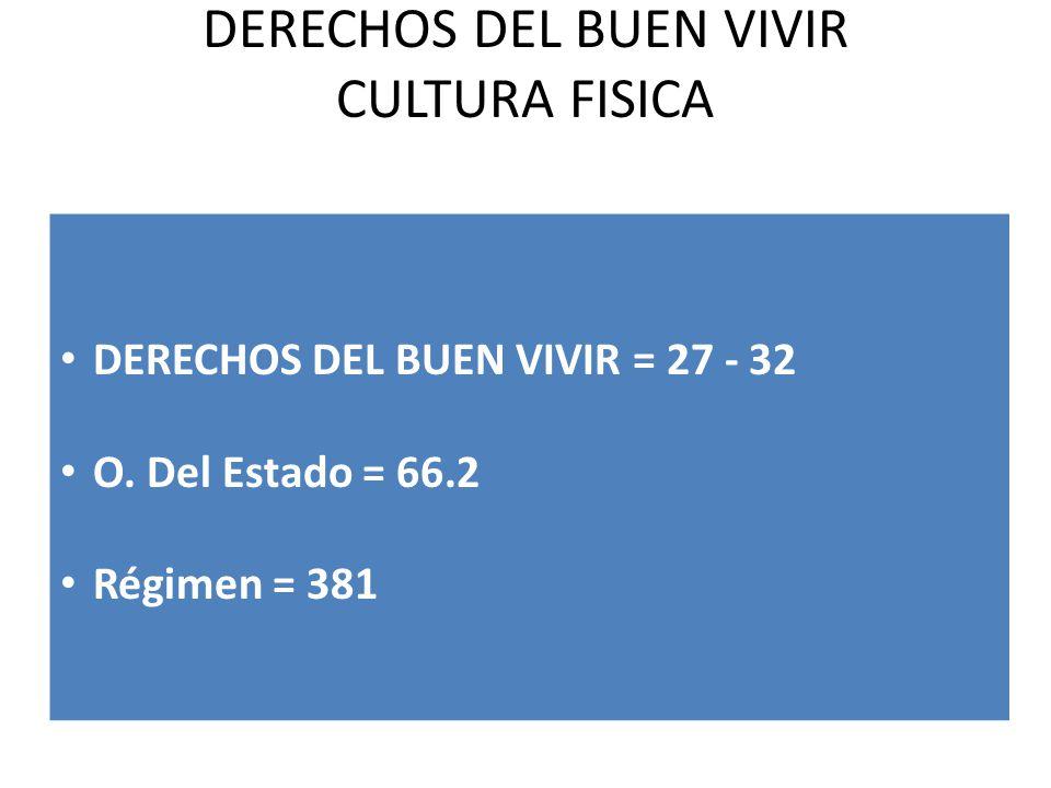 DERECHOS DEL BUEN VIVIR CULTURA FISICA