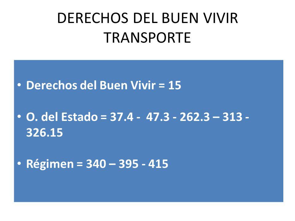 DERECHOS DEL BUEN VIVIR TRANSPORTE