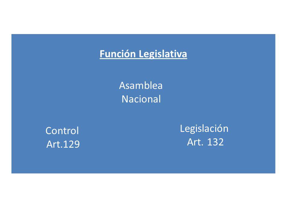 Función Legislativa Asamblea Nacional Legislación Art. 132 Control Art.129