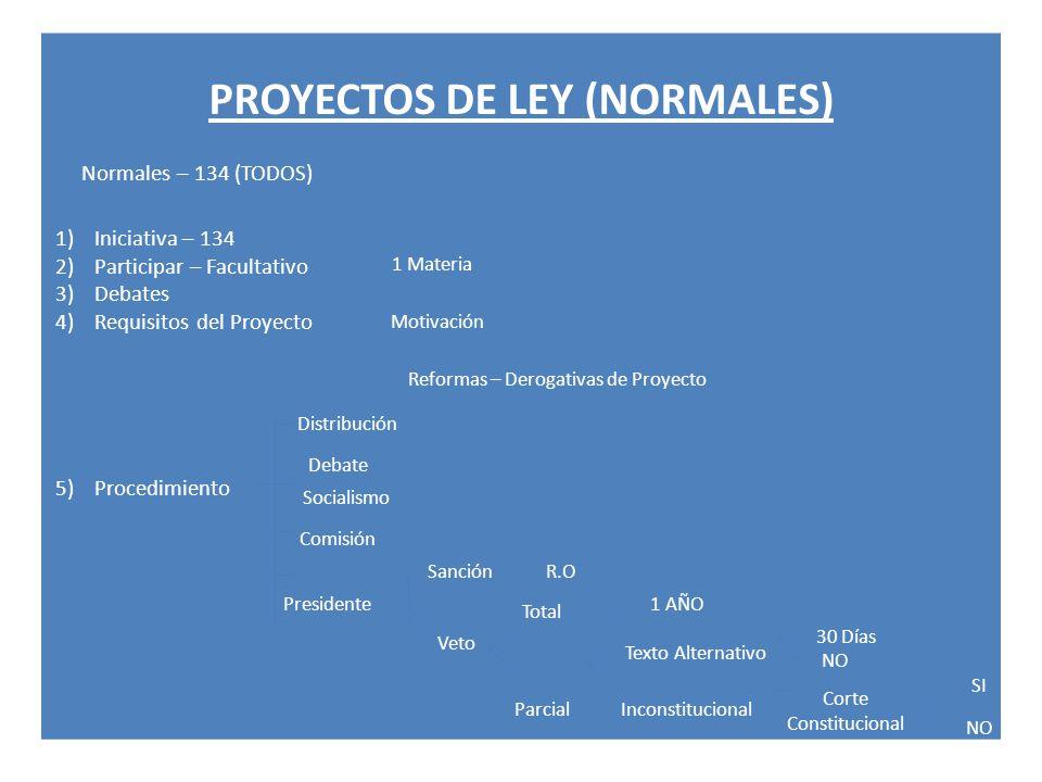 PROYECTOS DE LEY (NORMALES)
