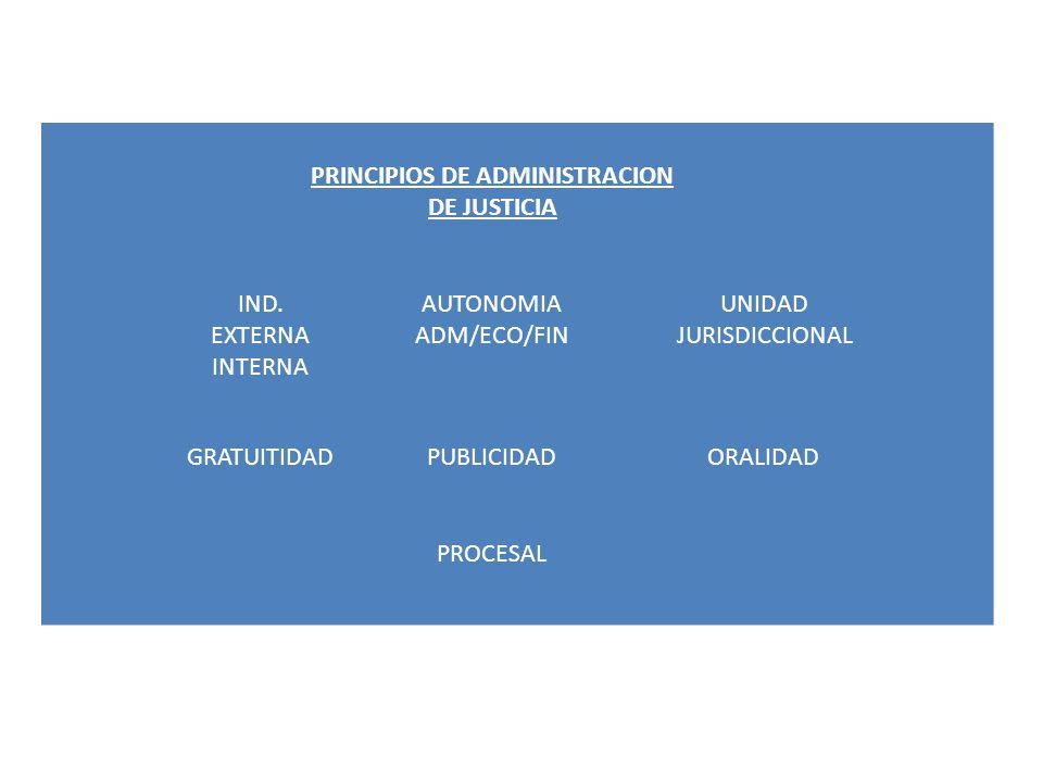 PRINCIPIOS DE ADMINISTRACION DE JUSTICIA