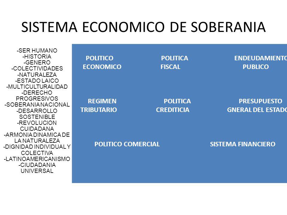 SISTEMA ECONOMICO DE SOBERANIA