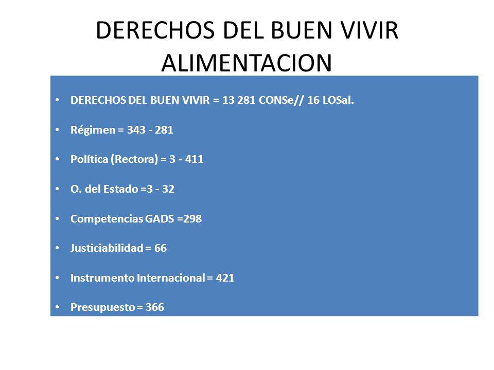 DERECHOS DEL BUEN VIVIR ALIMENTACION