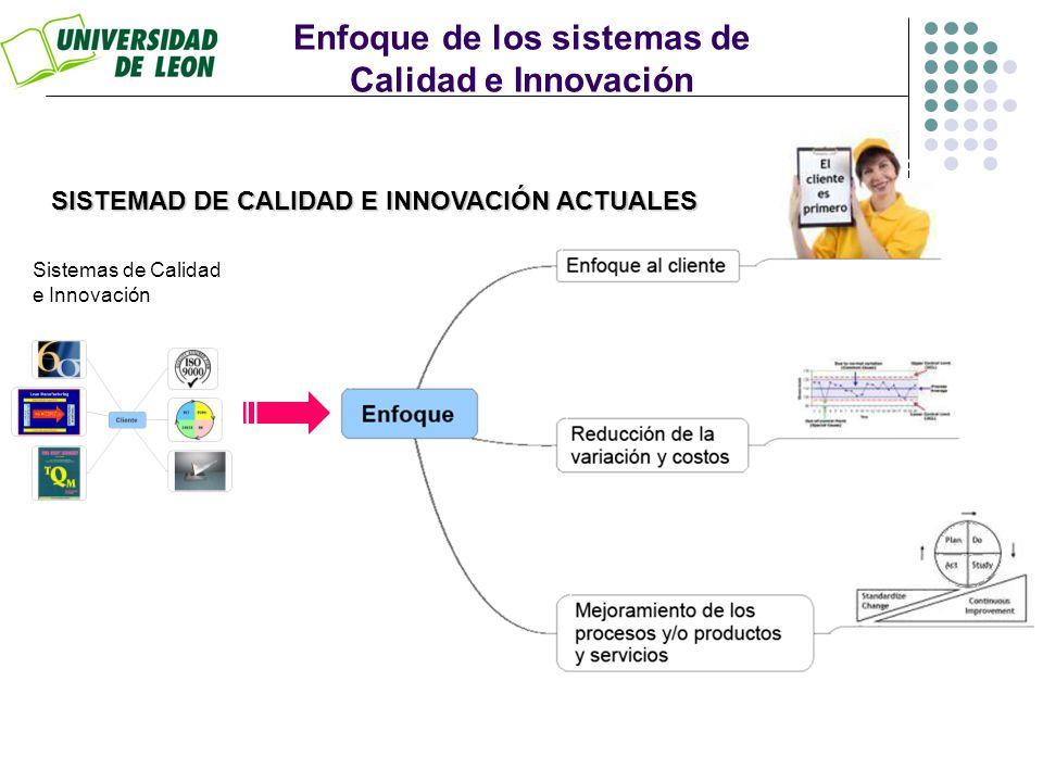 Enfoque de los sistemas de Calidad e Innovación