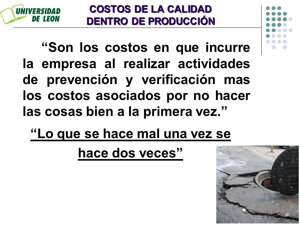 COSTOS DE LA CALIDAD DENTRO DE PRODUCCIÓN