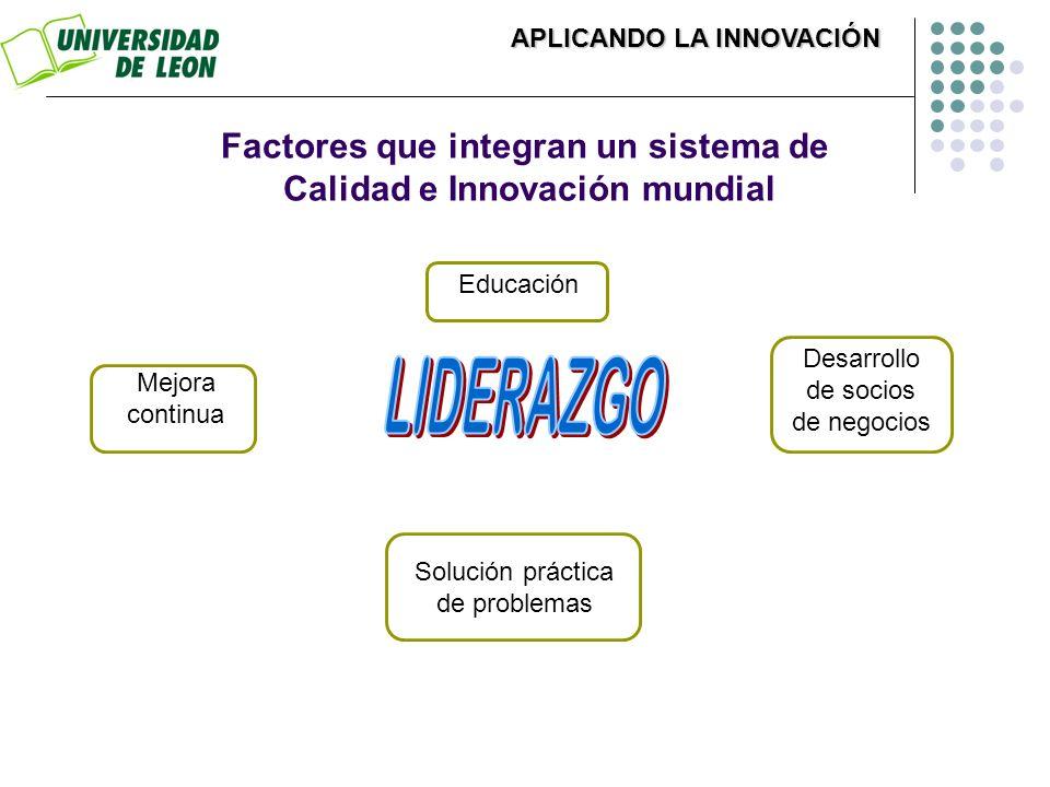 Factores que integran un sistema de Calidad e Innovación mundial