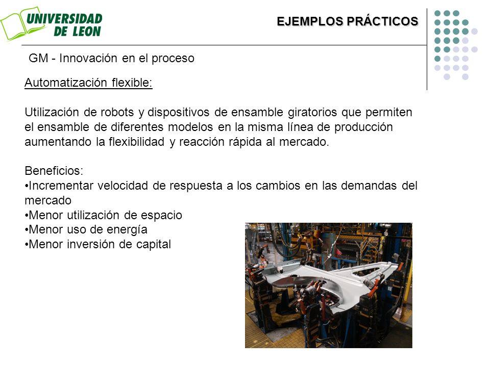 EJEMPLOS PRÁCTICOSGM - Innovación en el proceso. Automatización flexible: Utilización de robots y dispositivos de ensamble giratorios que permiten.