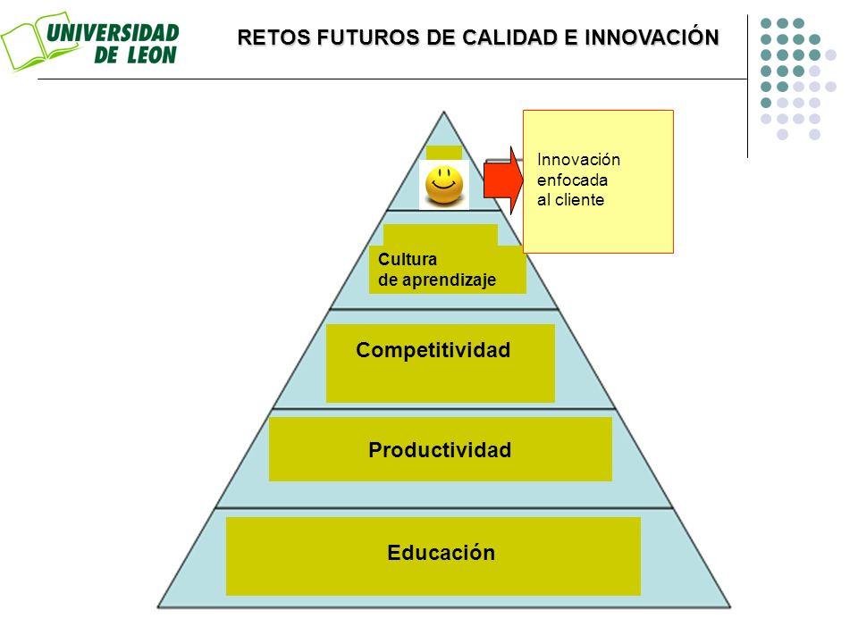 RETOS FUTUROS DE CALIDAD E INNOVACIÓN