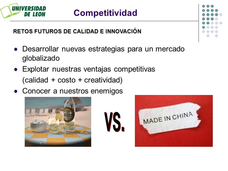 Competitividad RETOS FUTUROS DE CALIDAD E INNOVACIÓN. Desarrollar nuevas estrategias para un mercado globalizado.