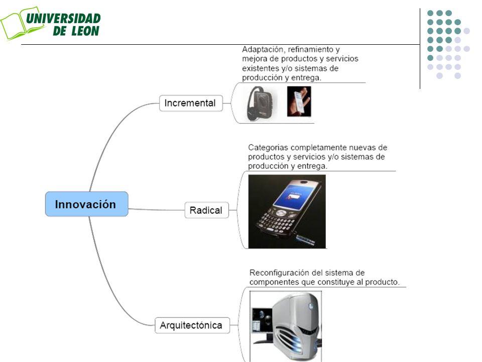 El walkman realiza la misma función del i-Pod que es proporcionar un medio de escuchar música.