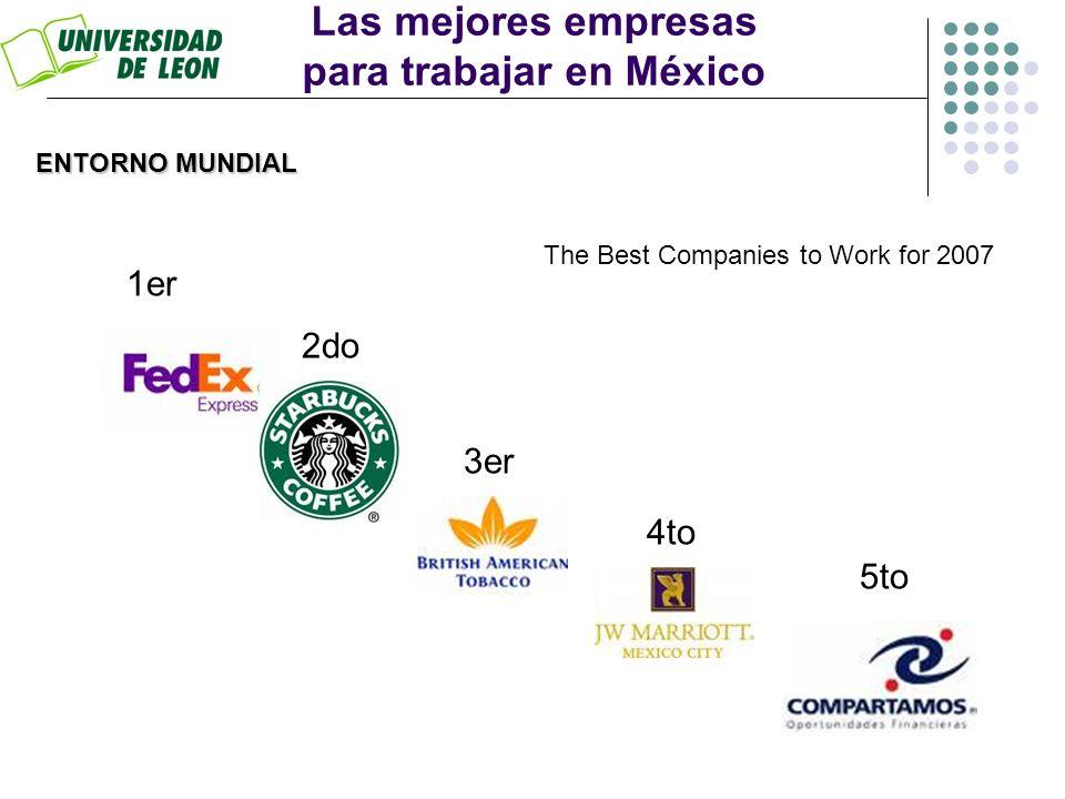 Las mejores empresas para trabajar en México