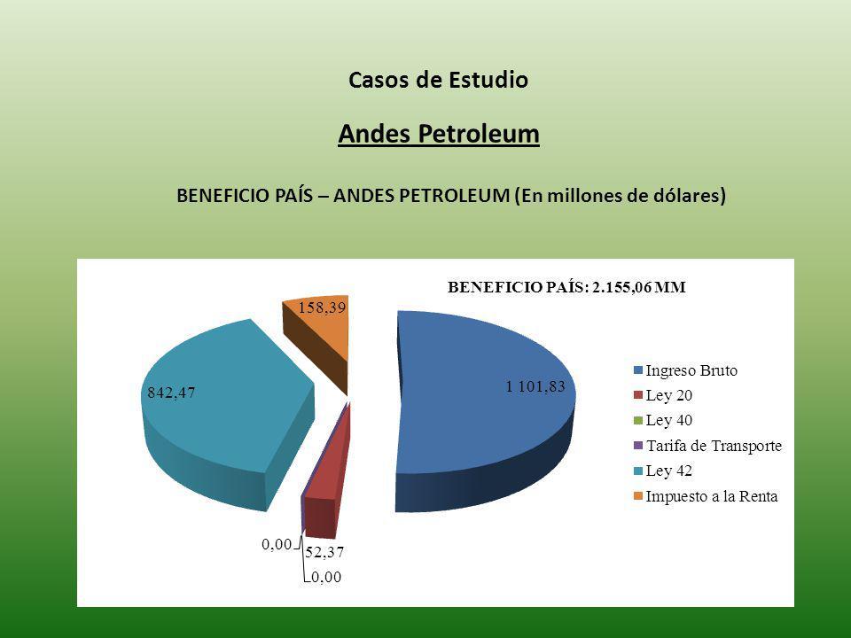 BENEFICIO PAÍS – ANDES PETROLEUM (En millones de dólares)