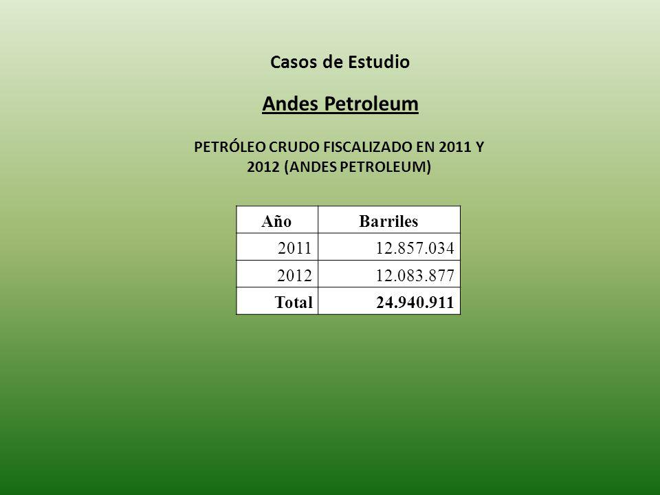 PETRÓLEO CRUDO FISCALIZADO EN 2011 Y 2012 (ANDES PETROLEUM)