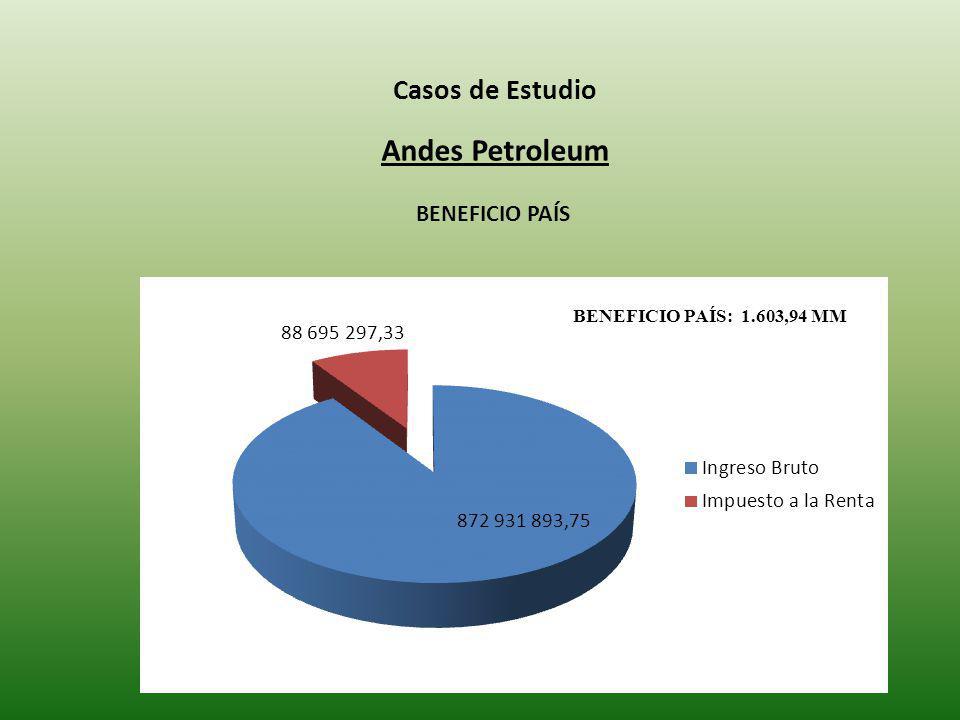 Andes Petroleum Casos de Estudio BENEFICIO PAÍS