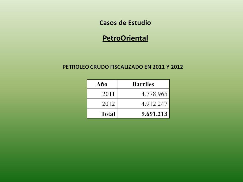 PETROLEO CRUDO FISCALIZADO EN 2011 Y 2012