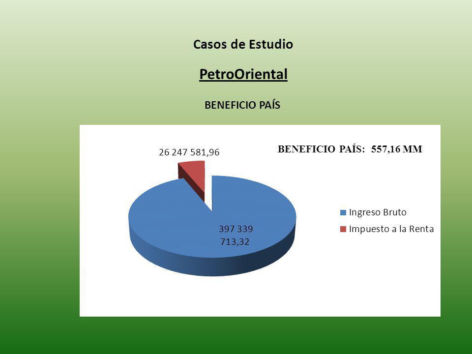 PetroOriental Casos de Estudio BENEFICIO PAÍS