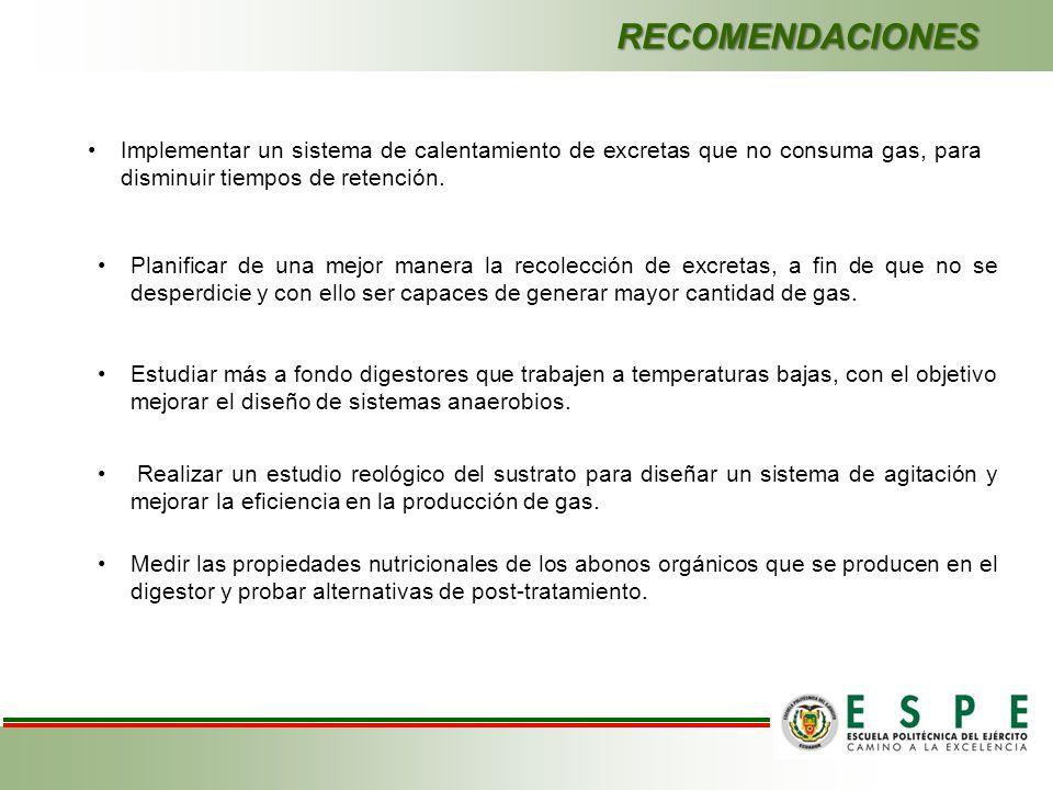 RECOMENDACIONES Implementar un sistema de calentamiento de excretas que no consuma gas, para disminuir tiempos de retención.