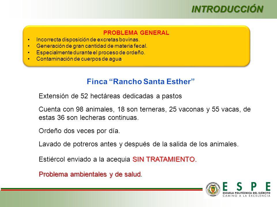 INTRODUCCIÓN Finca Rancho Santa Esther