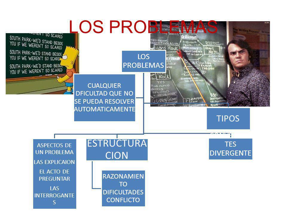 LOS PROBLEMAS ESTRUCTURACION TIPOS LOS PROBLEMAS