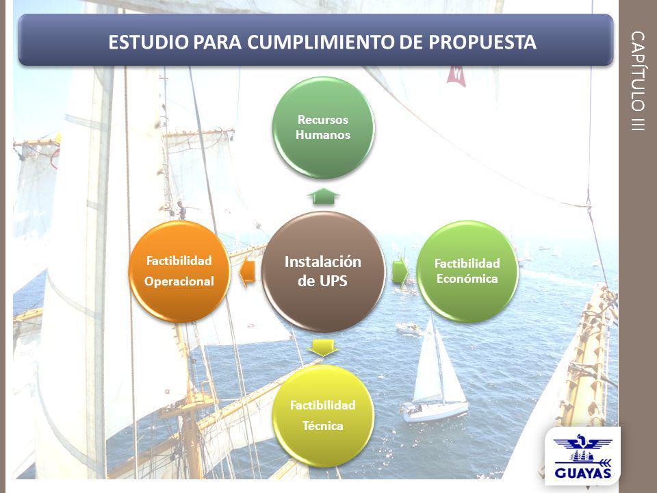 ESTUDIO PARA CUMPLIMIENTO DE PROPUESTA