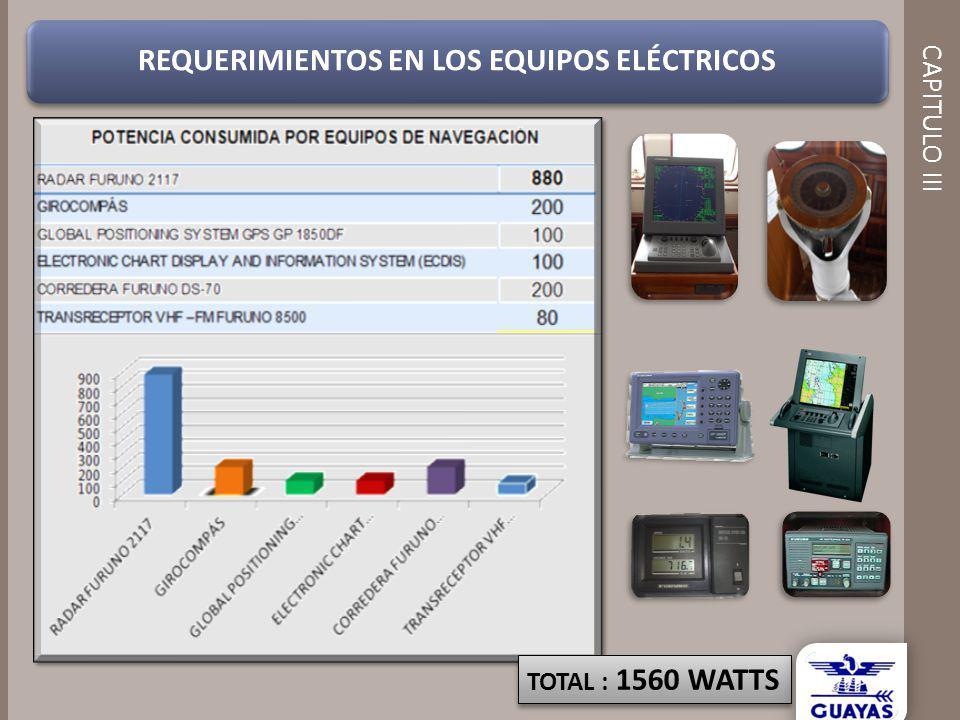 REQUERIMIENTOS EN LOS EQUIPOS ELÉCTRICOS
